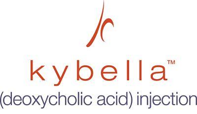 kybella.com